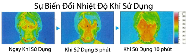 thai doc da co2 nhat ban
